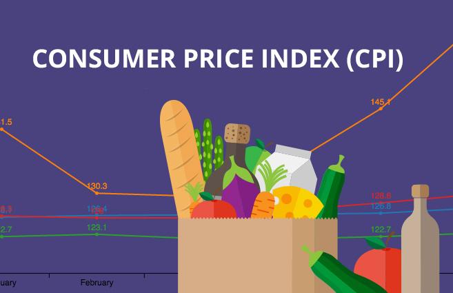 消費者物價指數環比上升