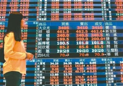 台灣台股布局難度提高 法人建議基金投資可以這樣做